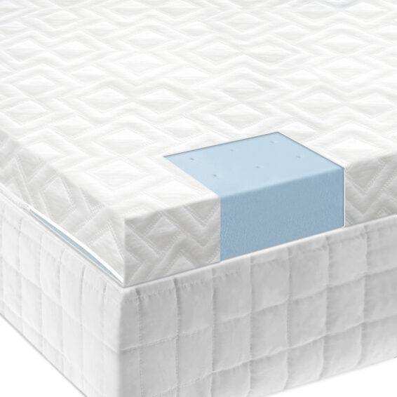 2.5 gel foam mattress topper